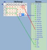 Imagen Karnaugh Calculator 0.9