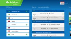 Imagen SofaScore LiveScore Brazil 2014 football World Cup