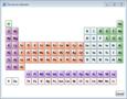 Chemistry Add-in - Imagen 9