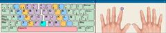 Imagen MaxType Typing Tutor 1.5